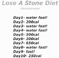Fast weight loss emergency plan image 1